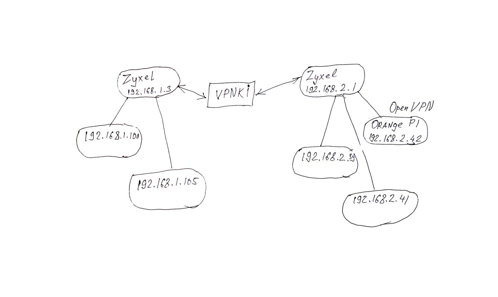 OpenVPN.jpg